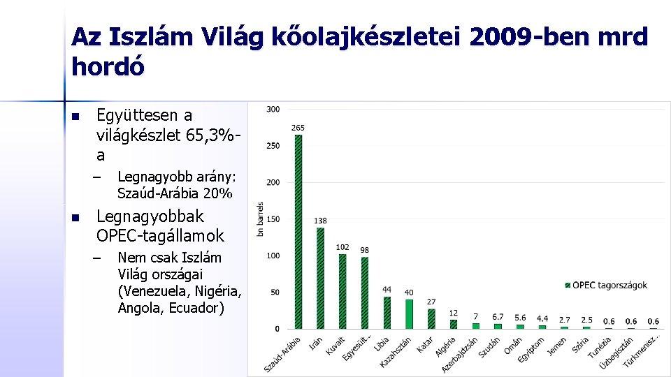 Az Iszlám Világ kőolajkészletei 2009 -ben mrd hordó n Együttesen a világkészlet 65, 3%a