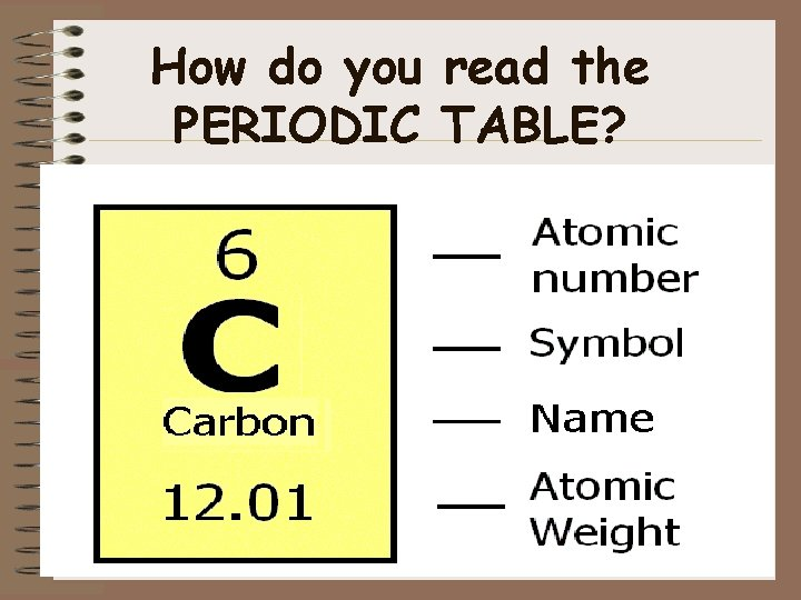 How do you read the PERIODIC TABLE?