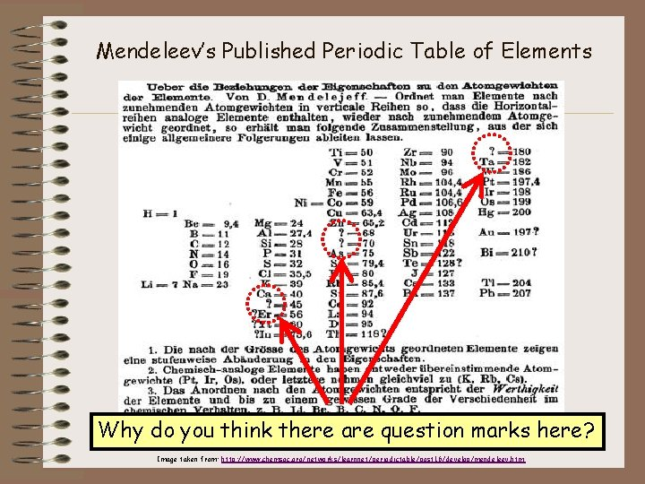 Mendeleev's Published Periodic Table of Elements Why do you think there are question marks