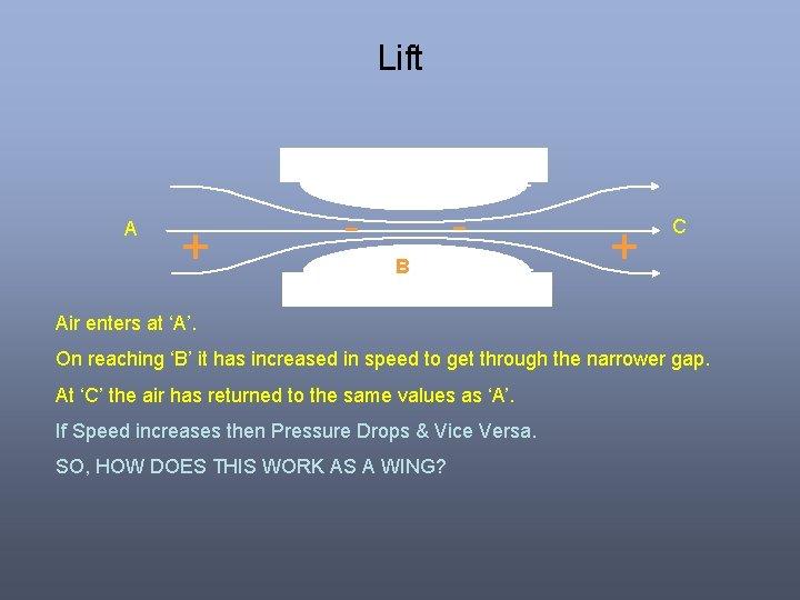 Lift A + - B + C Air enters at 'A'. On reaching 'B'