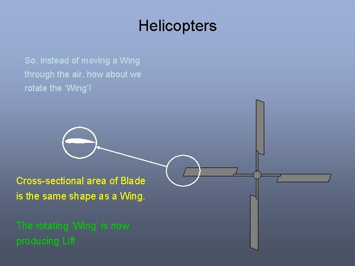 Helicopters So, instead of moving a Wing through the air, how about we rotate
