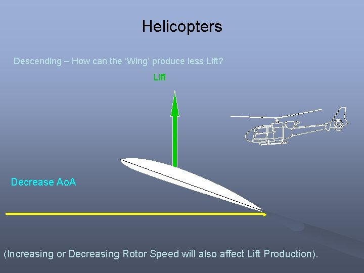 Helicopters Descending – How can the 'Wing' produce less Lift? Lift Decrease Ao. A