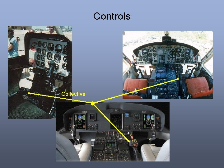 Controls Collective