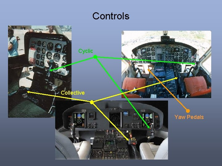 Controls Cyclic Collective Yaw Pedals