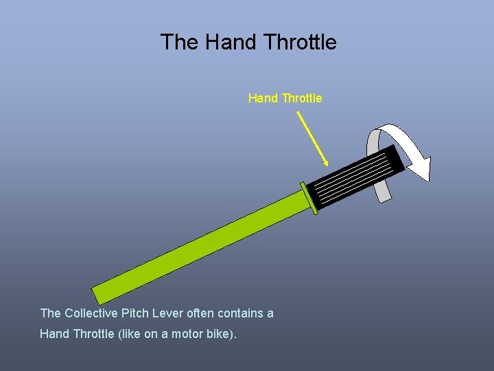 The Hand Throttle The Collective Pitch Lever often contains a Hand Throttle (like on