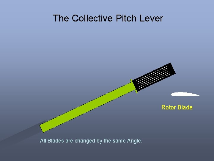 The Collective Pitch Lever Rotor Blade All Blades are changed by the same Angle.