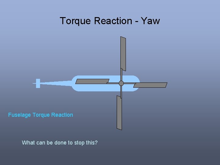 Torque Reaction - Yaw Fuselage Torque Reaction What can be done to stop this?