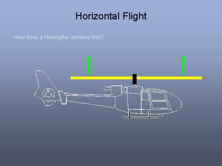 Horizontal Flight How does a Helicopter achieve this?