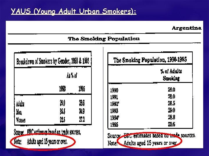 YAUS (Young Adult Urban Smokers):