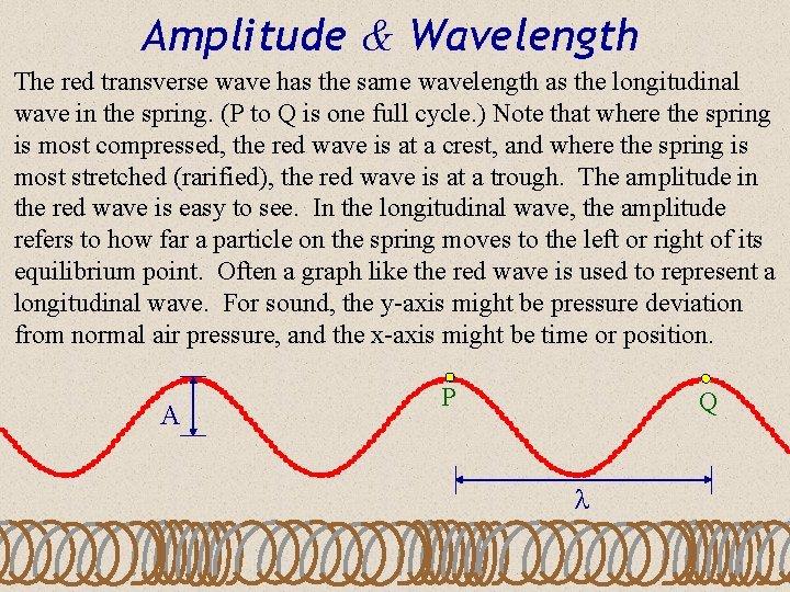 Amplitude & Wavelength The red transverse wave has the same wavelength as the longitudinal