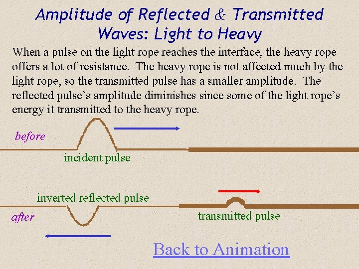Amplitude of Reflected & Transmitted Waves: Light to Heavy When a pulse on the