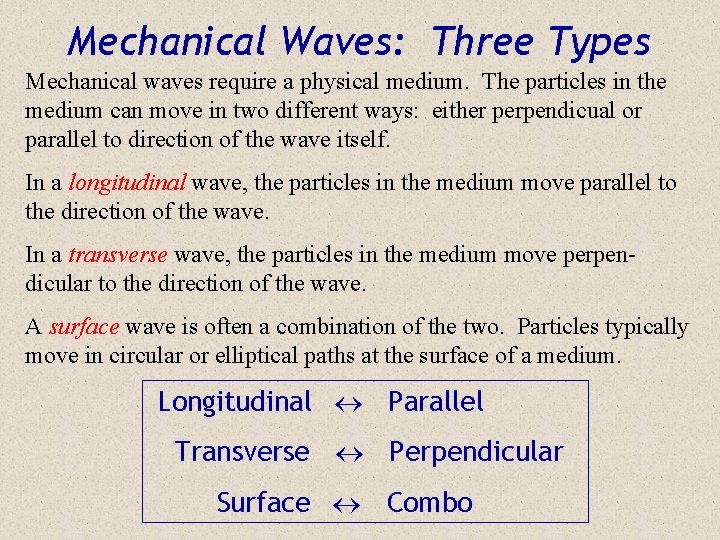 Mechanical Waves: Three Types Mechanical waves require a physical medium. The particles in the