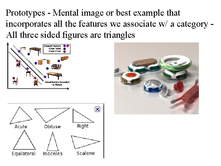 Prototypes - Mental image or best example that incorporates all the features we associate