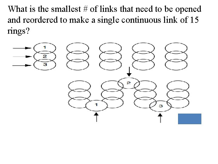 What is the smallest # of links that need to be opened and reordered