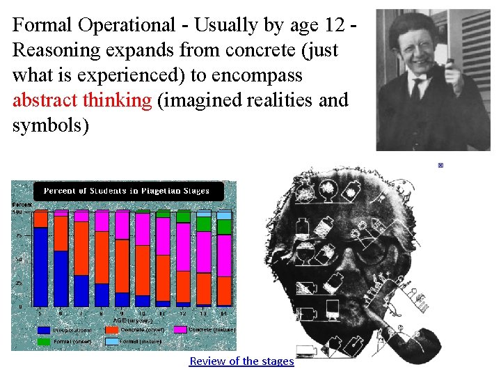 Formal Operational - Usually by age 12 Reasoning expands from concrete (just what is