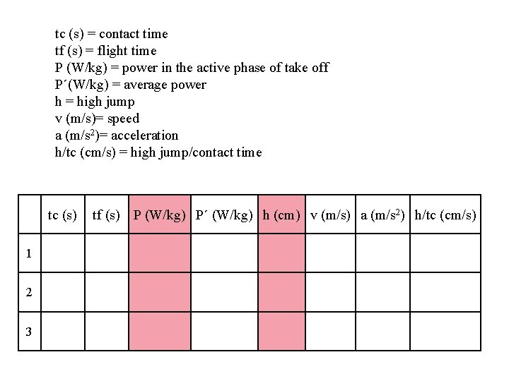 tc (s) = contact time tf (s) = flight time P (W/kg) = power