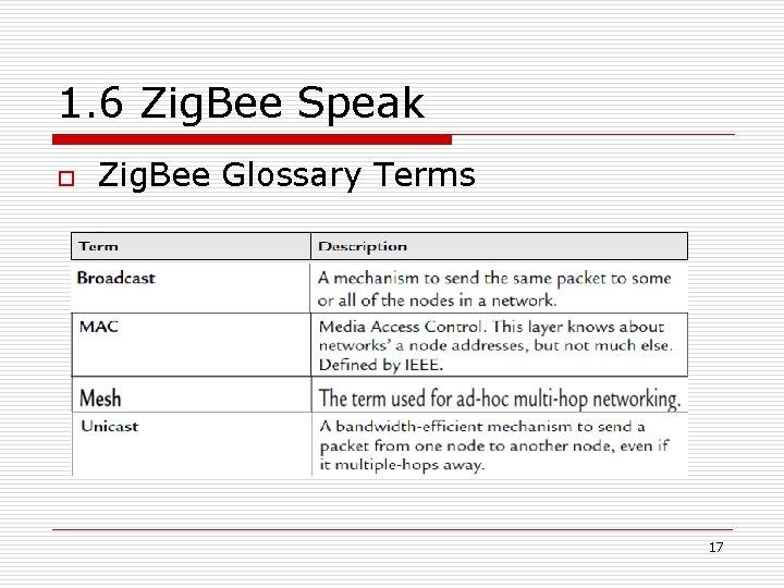 1. 6 Zig. Bee Speak o Zig. Bee Glossary Terms 17
