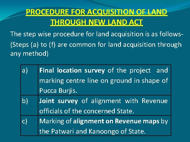 PROCEDURE FOR ACQUISITION OF LAND THROUGH NEW LAND ACT The step wise procedure for