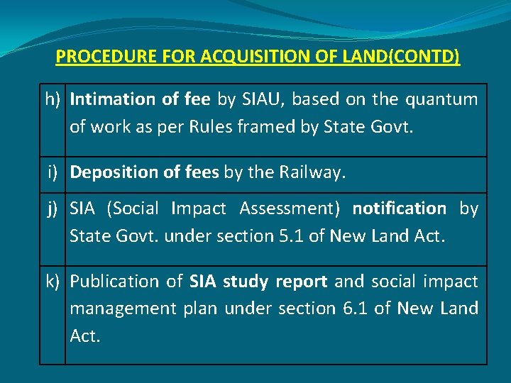 PROCEDURE FOR ACQUISITION OF LAND(CONTD) h) Intimation of fee by SIAU, based on the