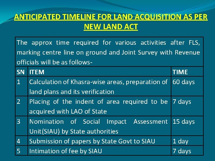 ANTICIPATED TIMELINE FOR LAND ACQUISITION AS PER NEW LAND ACT The approx time required