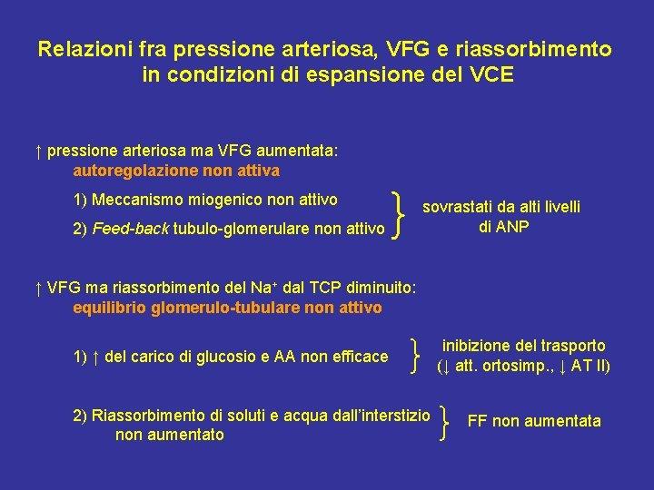 Relazioni fra pressione arteriosa, VFG e riassorbimento in condizioni di espansione del VCE ↑