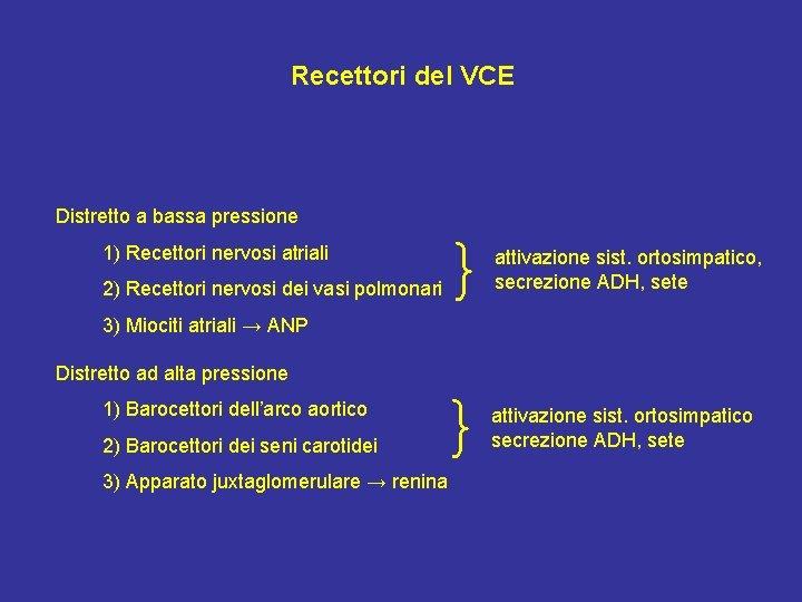 Recettori del VCE Distretto a bassa pressione 1) Recettori nervosi atriali } attivazione sist.
