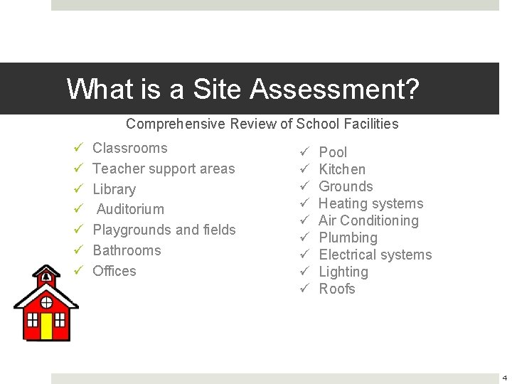 What is a Site Assessment? Comprehensive Review of School Facilities ü ü ü ü