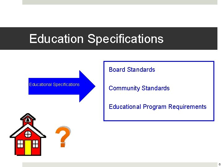 Education Specifications Board Standards Educational Specifications Community Standards Educational Program Requirements ? 6