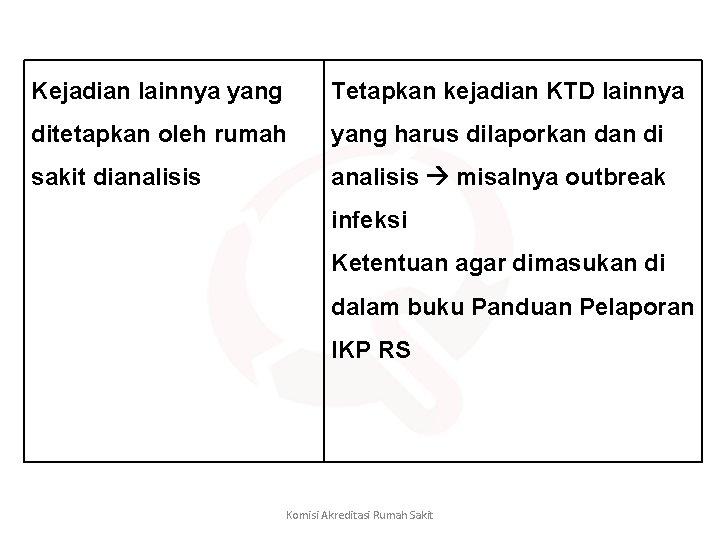 Kejadian lainnya yang Tetapkan kejadian KTD lainnya ditetapkan oleh rumah yang harus dilaporkan di