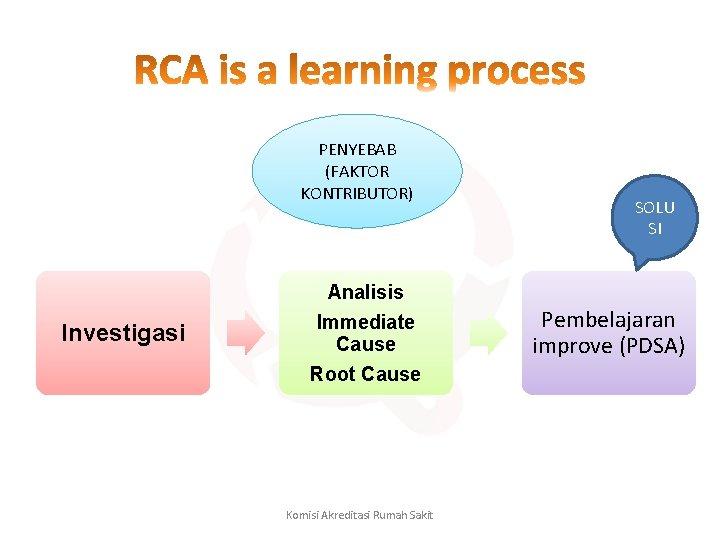PENYEBAB (FAKTOR KONTRIBUTOR) Investigasi Analisis Immediate Cause Root Cause Komisi Akreditasi Rumah Sakit SOLU