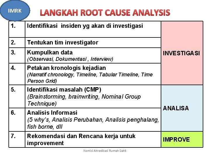 IMRK LANGKAH ROOT CAUSE ANALYSIS 1. Identifikasi insiden yg akan di investigasi 2. Tentukan