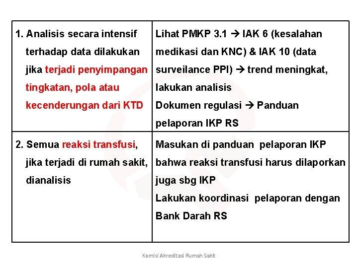 Lihat PMKP 3. 1 IAK 6 (kesalahan 1. Analisis secara intensif terhadap data dilakukan