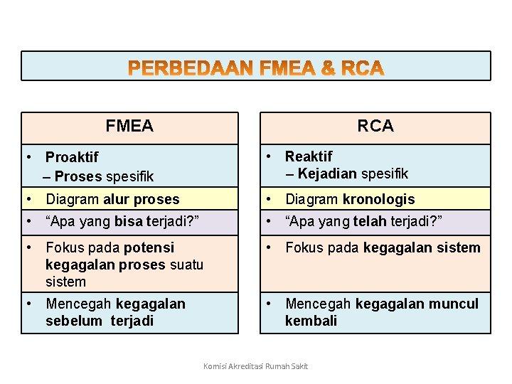 FMEA RCA • Proaktif – Proses spesifik • Reaktif – Kejadian spesifik • Diagram