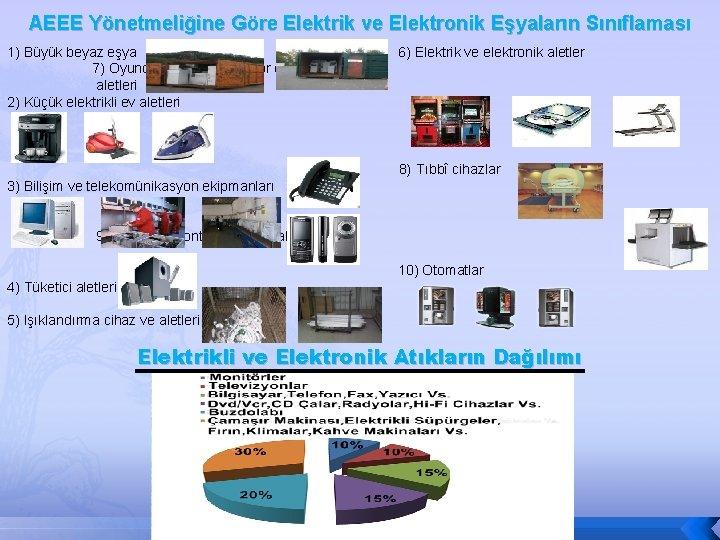AEEE Yönetmeliğine Göre Elektrik ve Elektronik Eşyaların Sınıflaması 1) Büyük beyaz eşya 6) Elektrik