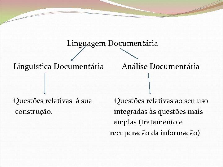 Linguagem Documentária Linguística Documentária Análise Documentária Questões relativas à sua Questões relativas ao