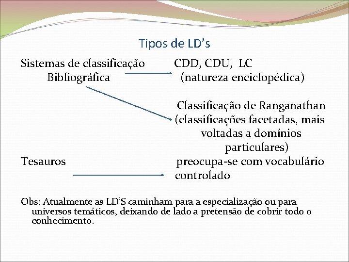 Tipos de LD's Sistemas de classificação CDD, CDU, LC Bibliográfica (natureza enciclopédica) Classificação de