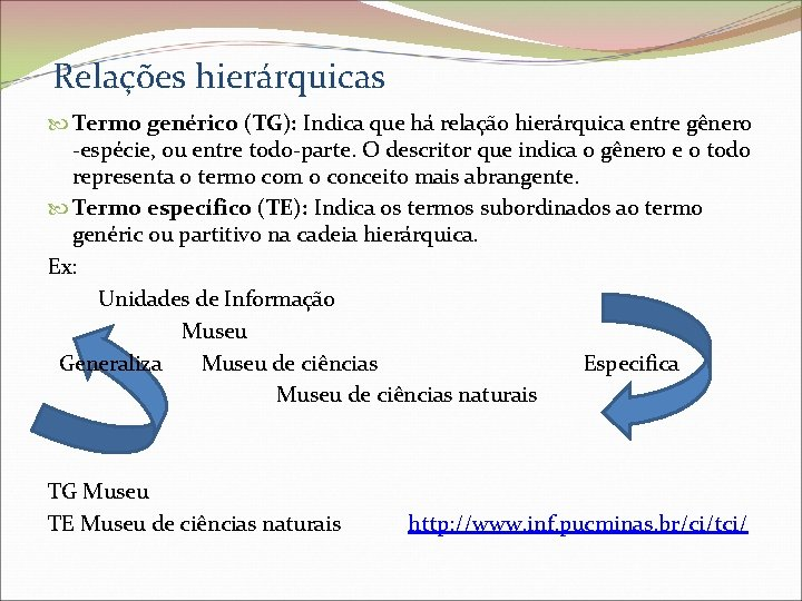 Relações hierárquicas Termo genérico (TG): Indica que há relação hierárquica entre gênero -espécie,