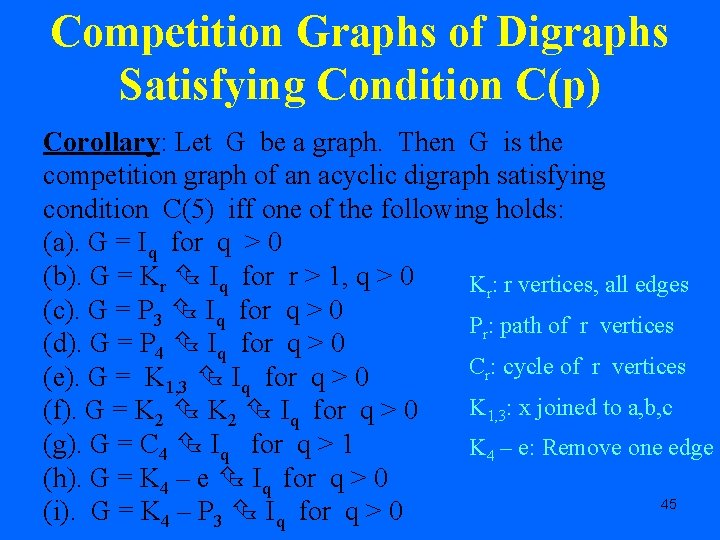 Competition Graphs of Digraphs Satisfying Condition C(p) Corollary: Let G be a graph. Then