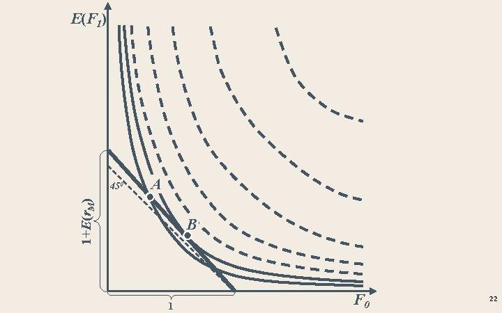 E(F 1) A 1+E(r. M) 450 B 1 F 0 22