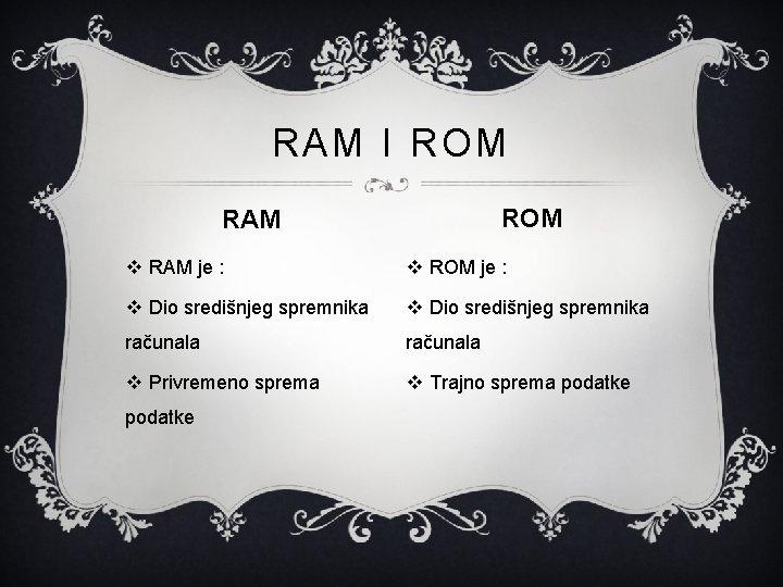 RAM I ROM RAM v RAM je : v ROM je : v Dio