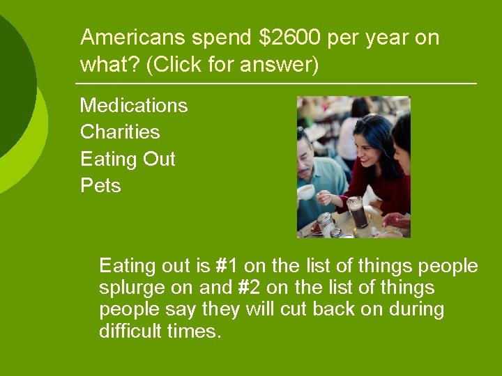 Americans spend $2600 per year on what? (Click for answer) Medications Charities Eating Out