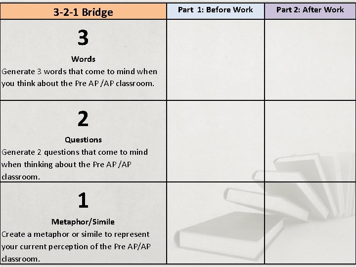 3 -2 -1 Bridge 3 Words Generate 3 words that come to mind when