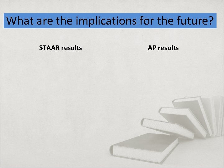 What are the implications for the future? STAAR results AP results