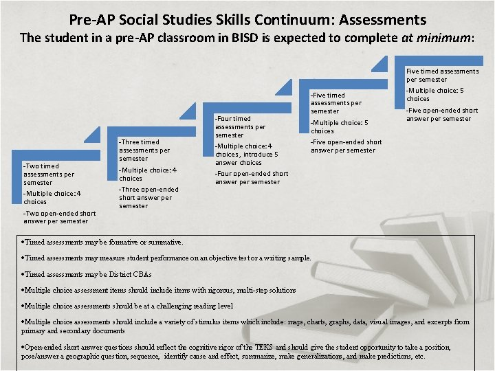 Pre-AP Social Studies Skills Continuum: Assessments The student in a pre-AP classroom in BISD