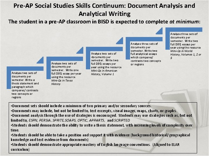 Pre-AP Social Studies Skills Continuum: Document Analysis and Analytical Writing The student in a