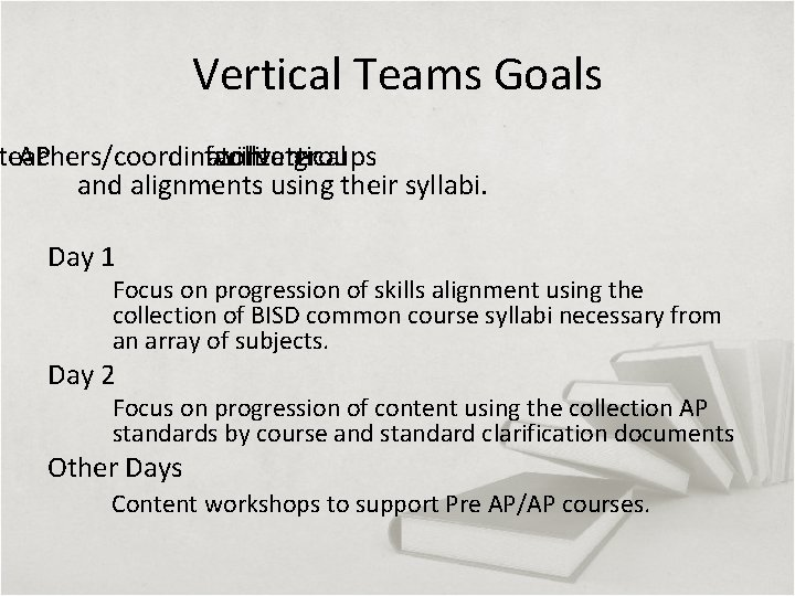 Vertical Teams Goals teachers/coordinators AP facilitate will vertical groups and alignments using their syllabi.