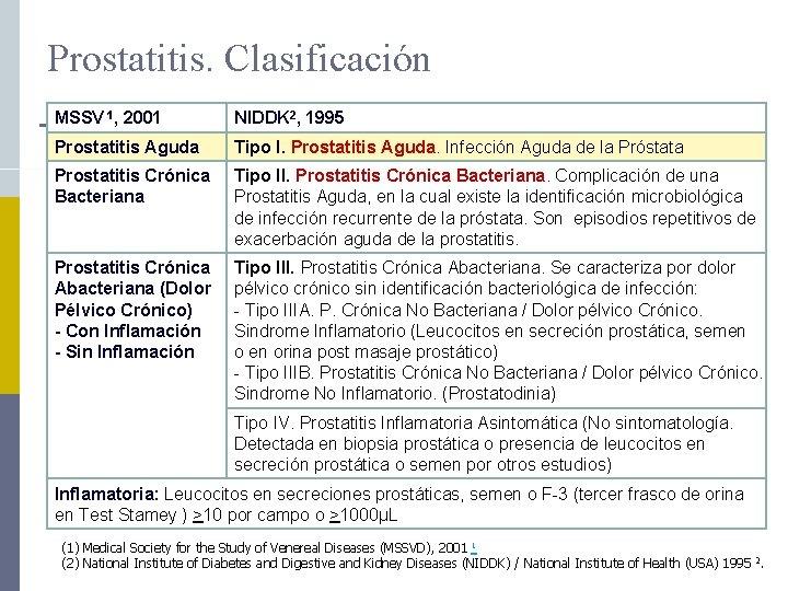 prostatitis clasificación