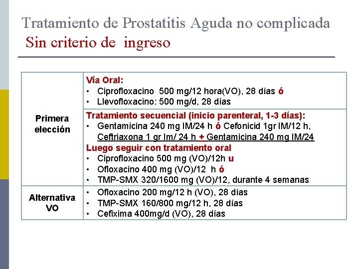 prostatitis tratamiento antibiótico)