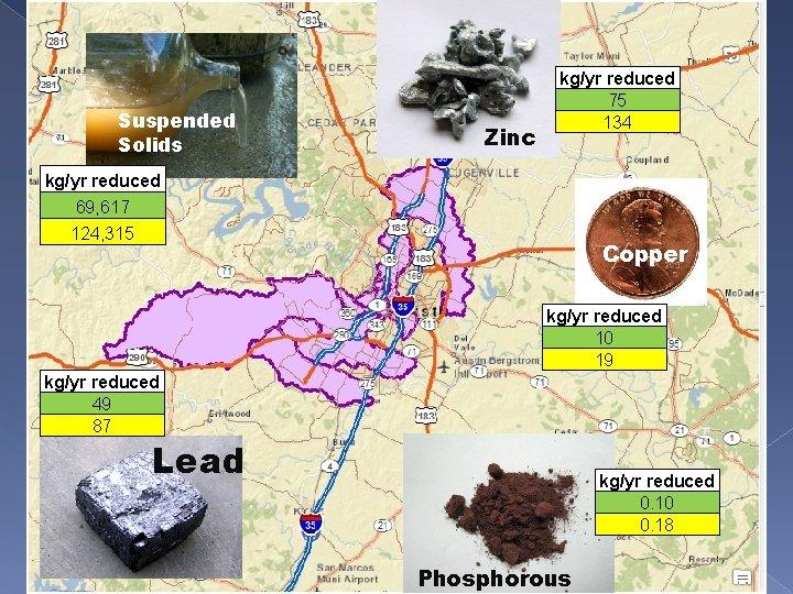 Suspended Solids Zinc kg/yr reduced 75 134 kg/yr reduced 69, 617 124, 315 kg/yr