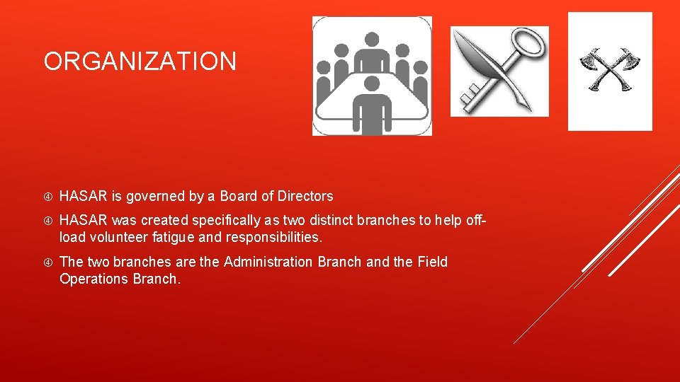 ORGANIZATION HASAR is governed by a Board of Directors HASAR was created specifically as